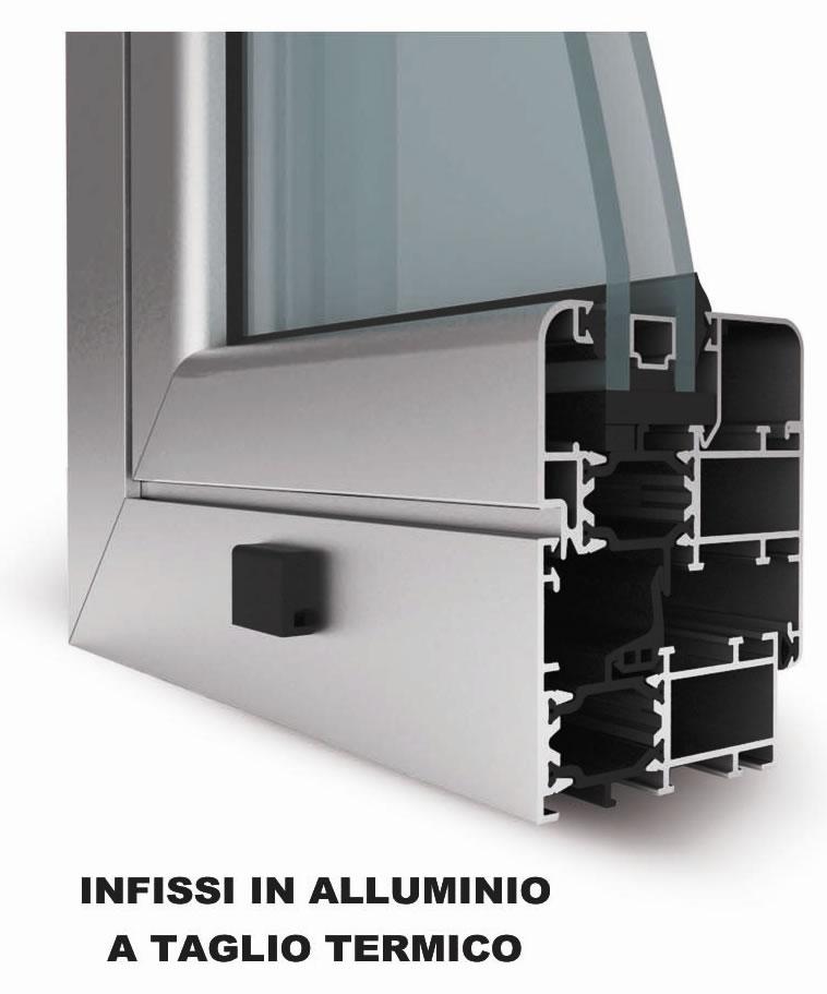 Angolo alluminio a taglio termico